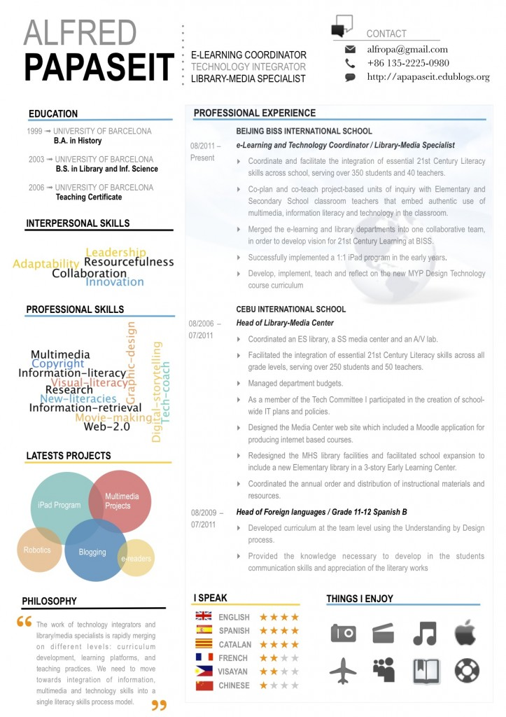 How do you present yourself Infographic Resumes